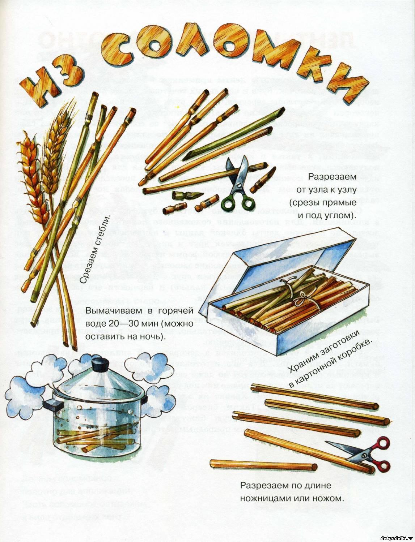 Обработка соломки для поделок